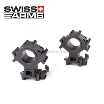 https://tiendadeairsoft.com/680-thickbox_default/anillas-multi-ris-con-agarre-rapido-de-swiss-arms.jpg